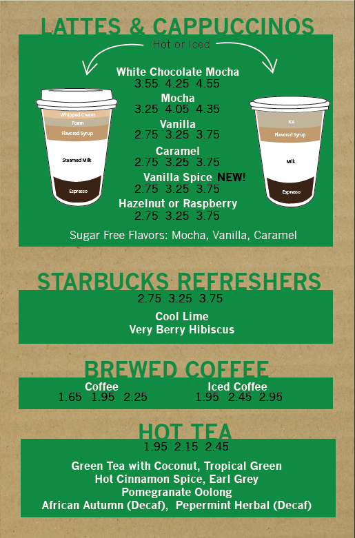 Barnes & Noble Menu Redesign - L9 Designs